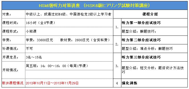 HSK6級ヒアリング対策講座詳細
