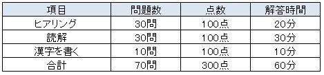 BCT (1)