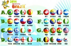 2014世界杯分组