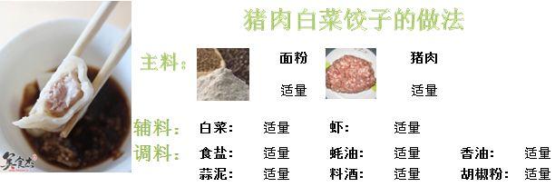 猪肉白菜饺子做法 (1)