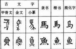 甲骨文字 (4)