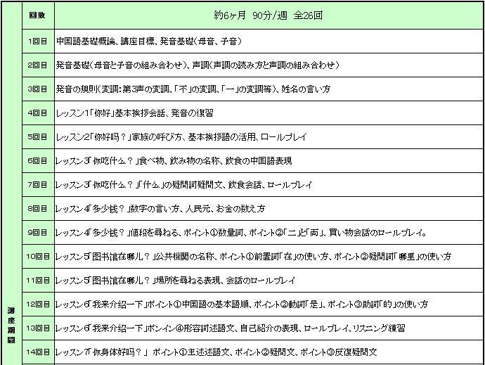 半年集中講座 2 (2)