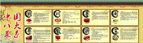 中国八大菜 (1)